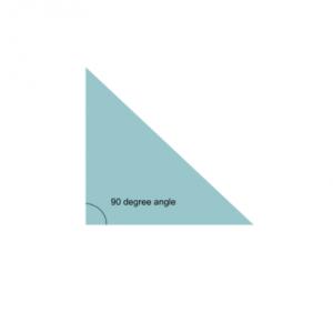 90 degree angle cut